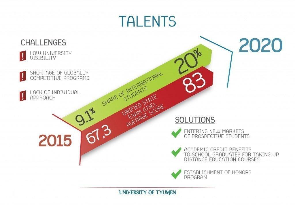 Программа повышения конкурентоспособности ТюмГУ-09.jpg