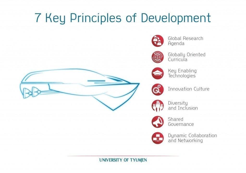 Программа повышения конкурентоспособности ТюмГУ-12.jpg